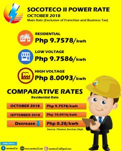 POWER RATE ADVISORY – OCTOBER 2018